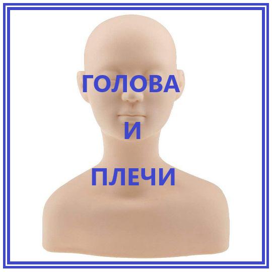Голова и плечи: особенности построения и торговли на Форекс