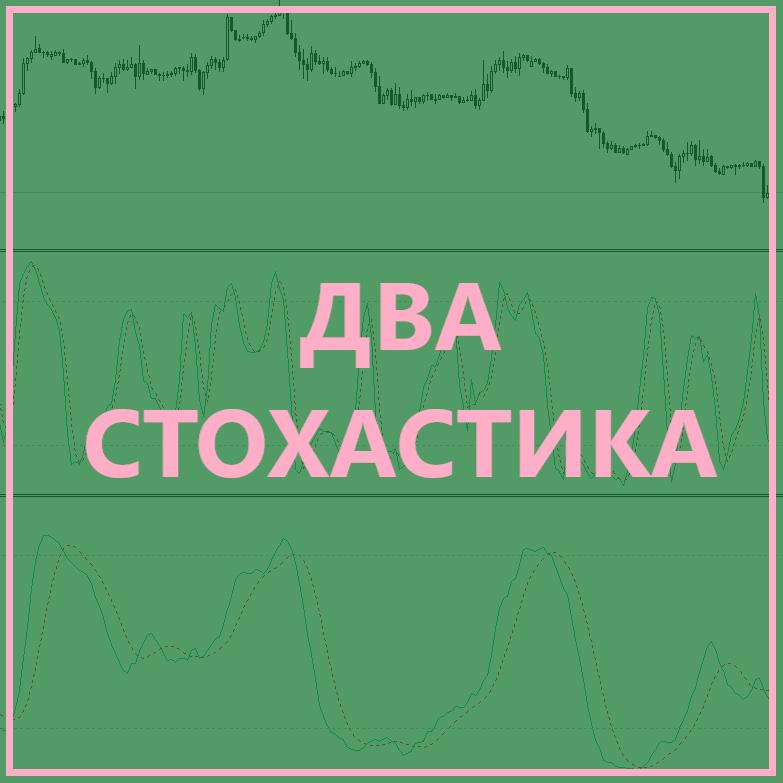 Торговая стратегия «Два стохастика»