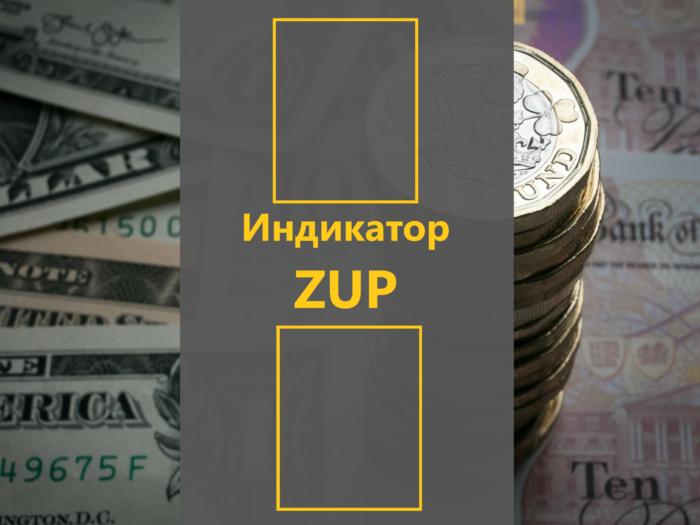 Индикатор ZUP на Форекс