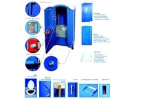 Устройство туалетной кабины
