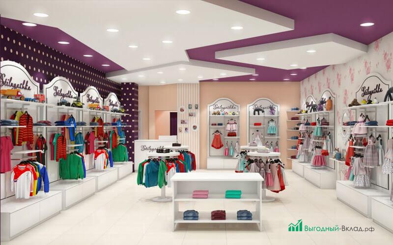 Как открыть магазин детской одежды с нуля  бизнес-план с расчетами 6b750cb6798