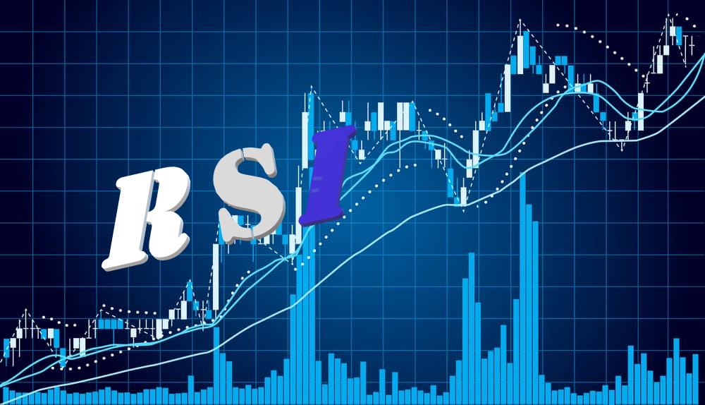 Торговые стратегии форекс на основе RSI