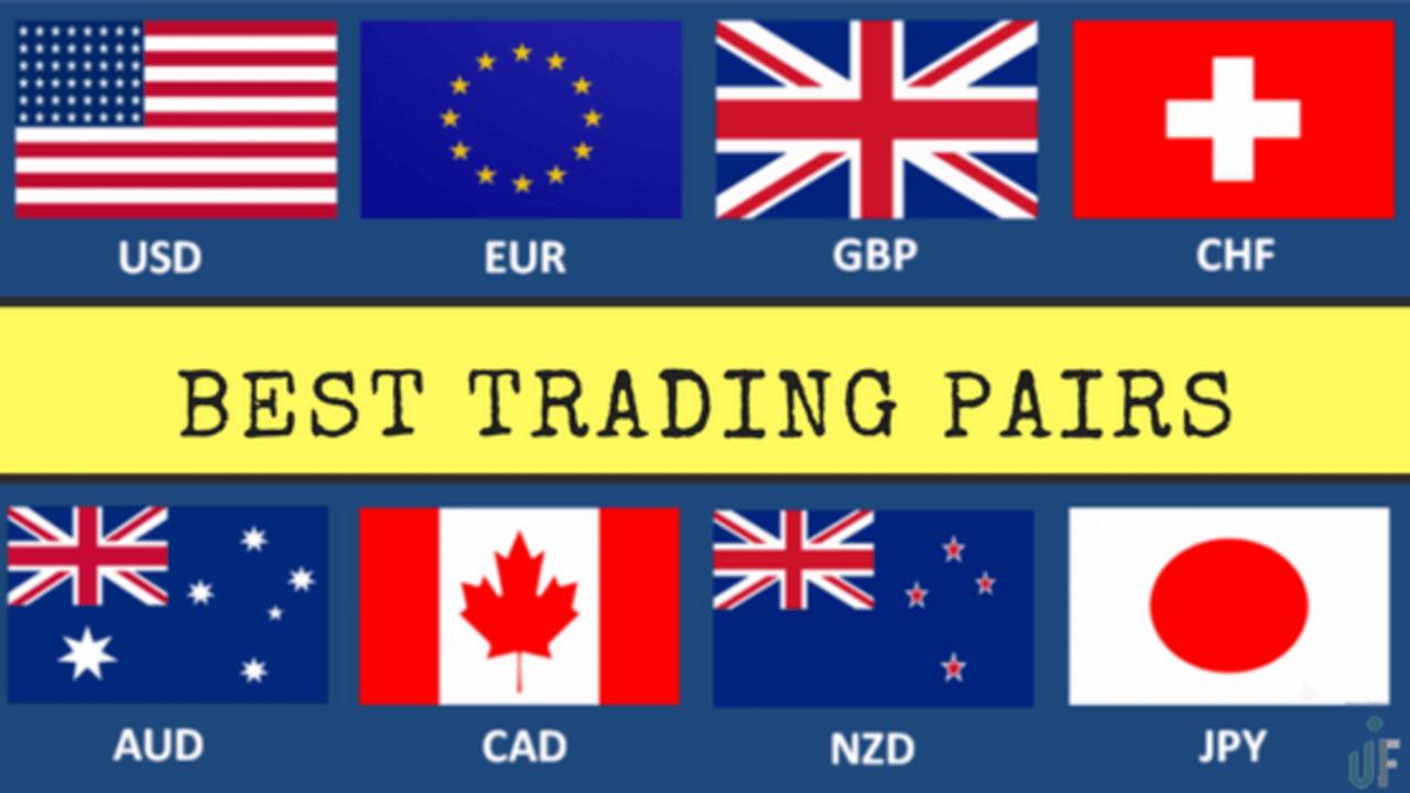 Какими парами торговать на Forex?